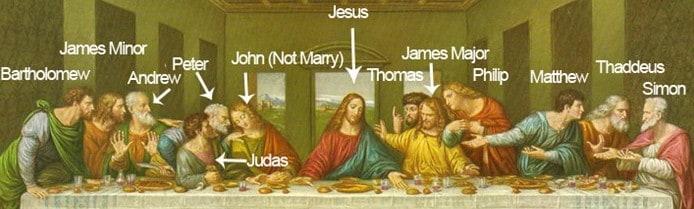 last-supper-da-vinco-character-names
